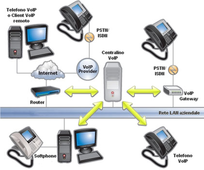 voip_img_newsletter